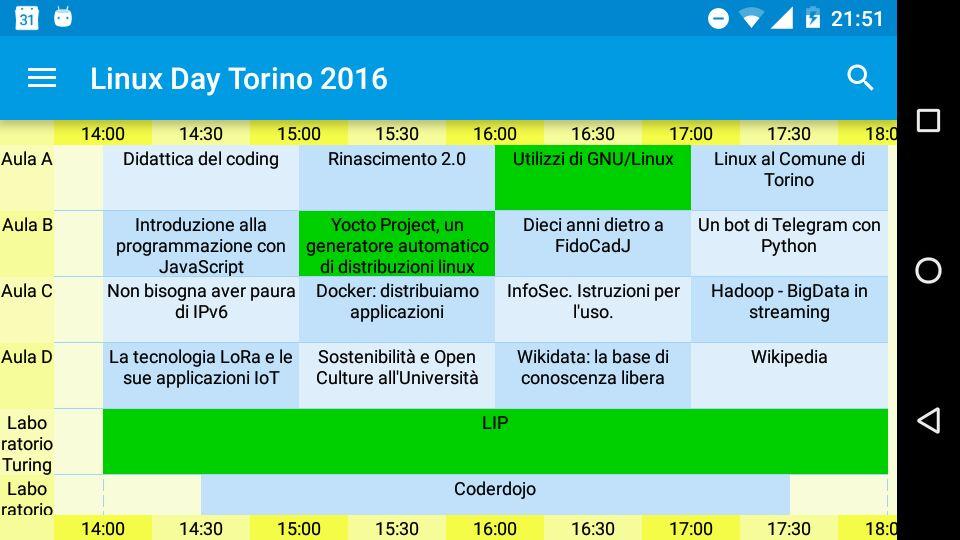 Linux Day Torino 2016 su Giggity